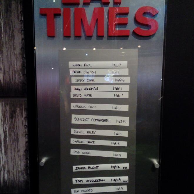 Tabule časů slavných hostů (zajetí testovací dráhy na čas)