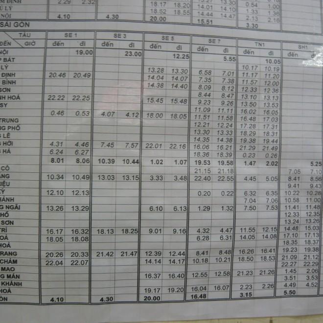 Vlakový jízdní řád