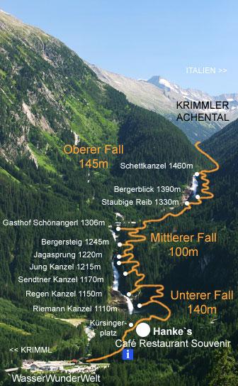 Krimmelské vodopády, Rakousko
