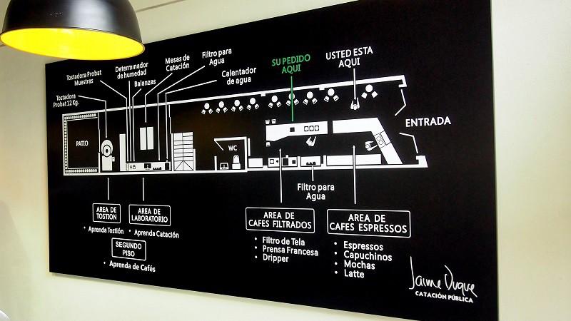 Plán kavárny Catación Pública, Bogotá